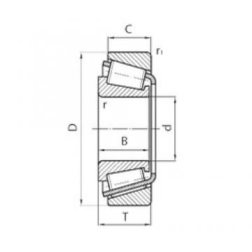 180 mm x 280 mm x 64 mm  CYSD 32036 tapered roller bearings