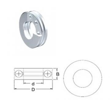 ZEN B5 thrust ball bearings