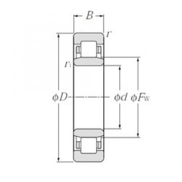 45 mm x 100 mm x 36 mm  CYSD NU2309E cylindrical roller bearings